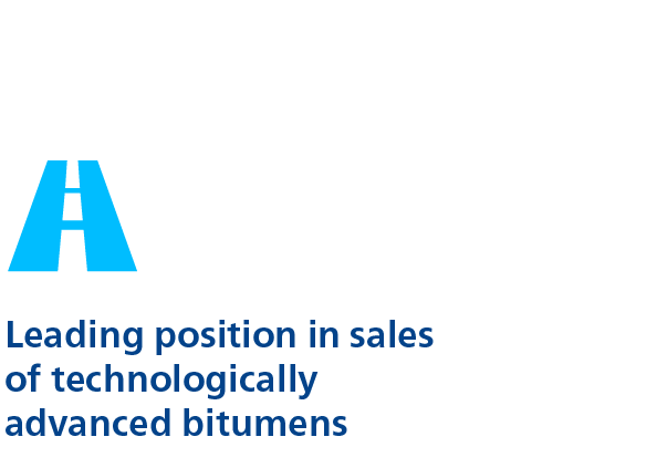 Leading position in sales of technologically advanced bitumens