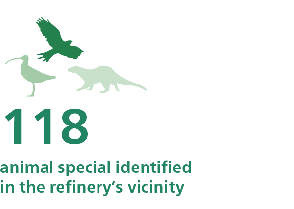 118 animal special identified in the refinery's vicinity