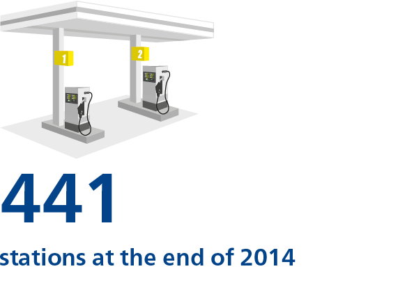 441 stations at the end of 2014