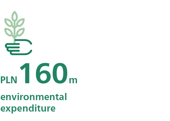 PLN 160m – environmental expenditure 2012-2014