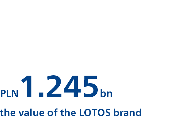 (PLN 1.245bn – the value of the LOTOS brand