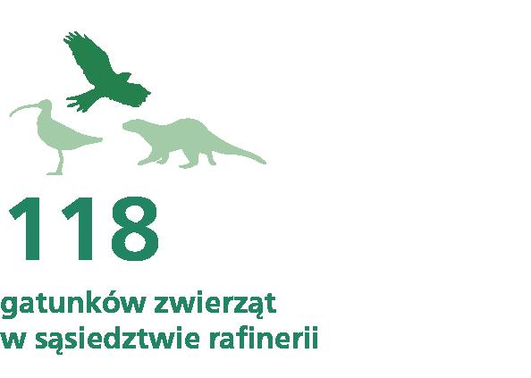 118 gatunków zwierząt w sąsiedztwie rafinerii